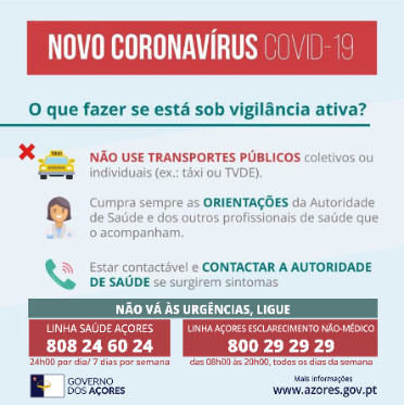 Covid-19 Açores